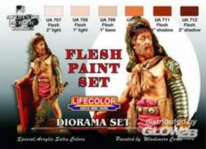 Haut-Farben, CS13