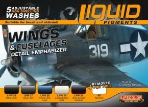 Liquid Pigments - Wings & Fusalage Detail Emphasizer